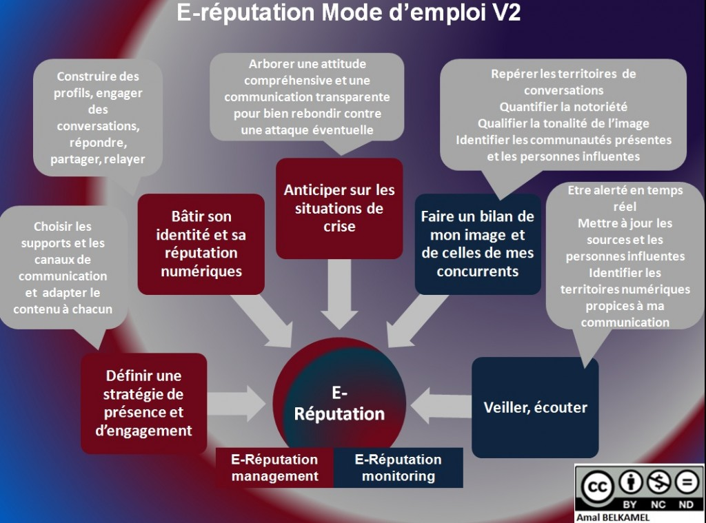 e-reputation-mode-demploi-v2